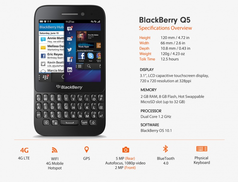 How to do Hard Reset BlackBerry Q5.